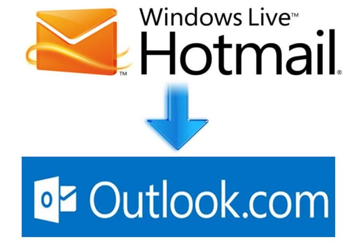 Hotmail and Outlook down, or login problems, Aug 2019