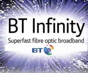 BT Broadband down or not working