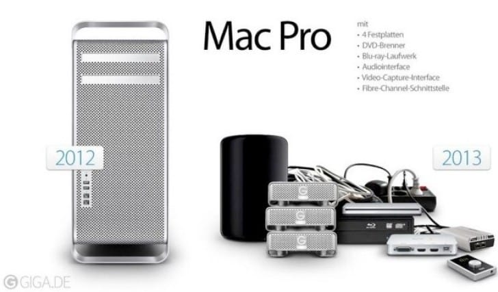 2013 Mac Pro accessories debate following gag