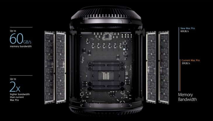 2013 Mac Pro anticipation level increases