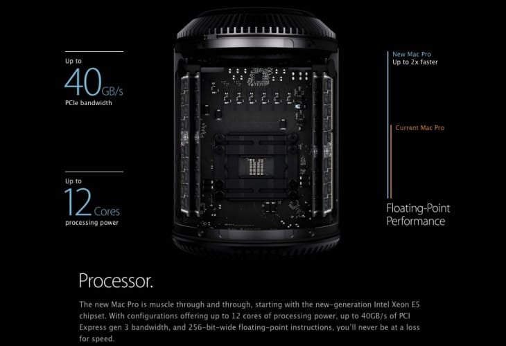 2013 Mac Pro review