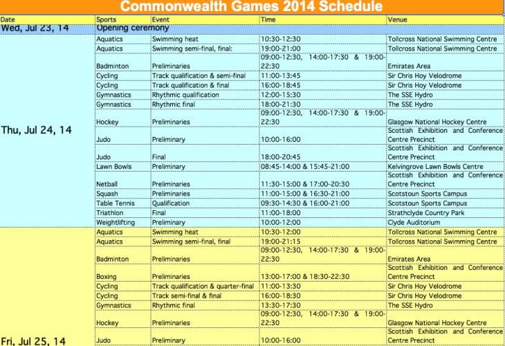 2014 Commonwealth Games schedule PDF Vs. Excel