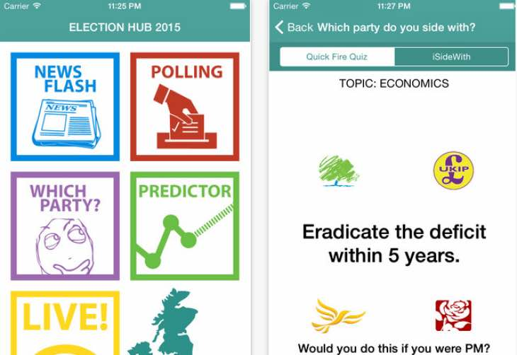 2015 UK Election prediction polls and latest reaction