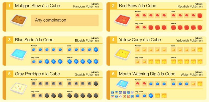 Pokemon Quest Cooking Recipes
