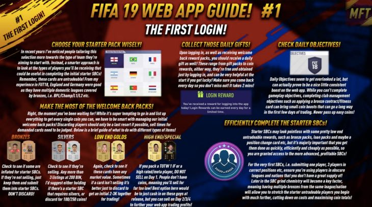 FIFA 19 Web App likely release date for trading – Product Reviews Net