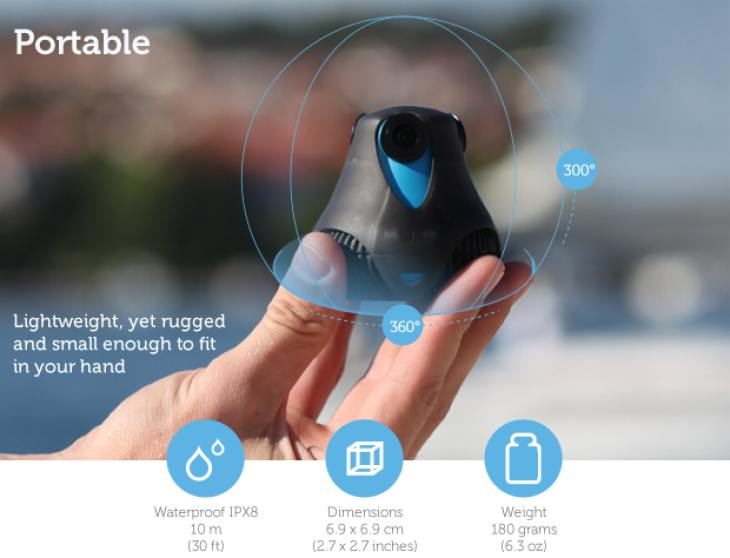 360cam from GIROPTIC funded