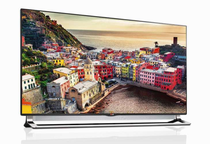 4K TV sales forecast
