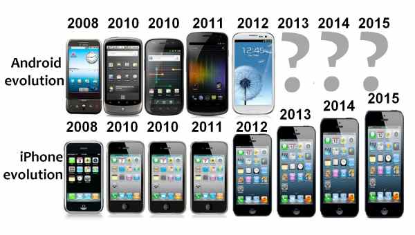 A trio of iPhone releases for 2013 a cause for concern