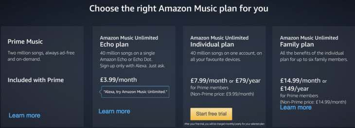 amazon-music-uk-unlimited-family-plan
