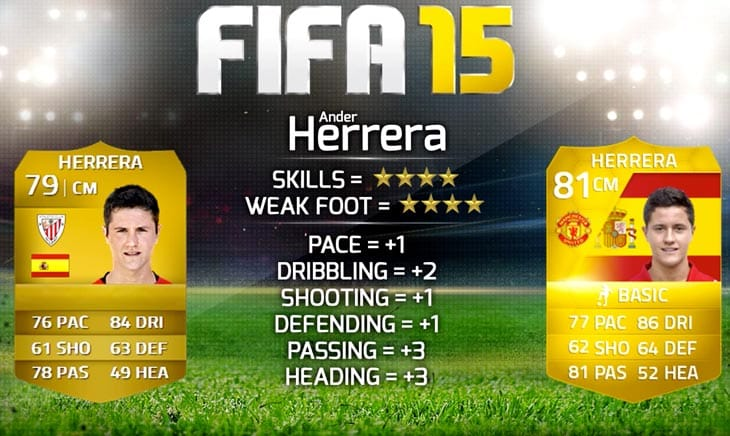 Ander-Herrera-fifa-15-rating