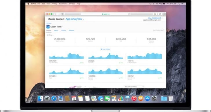 Apple launches iTunes Connect App Analytics beta