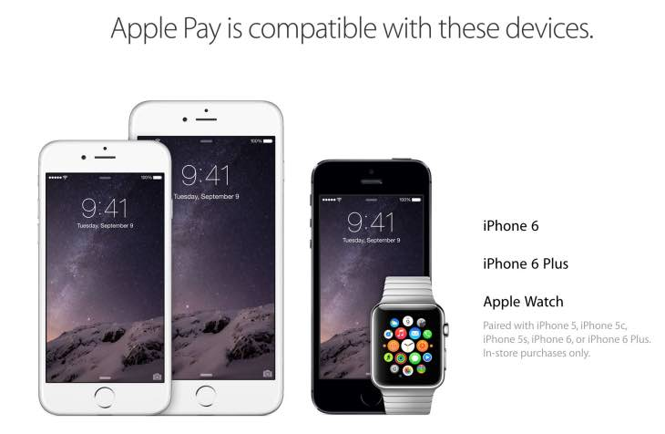 Apple Pay supported banks for credit and prepaid cards