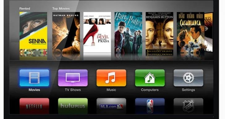 Apple TV 4th gen release date before summer 2015?