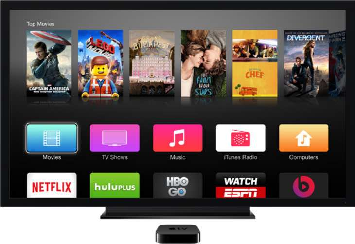 Apple TV 4th generation desperation accentuated