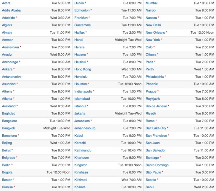 Apple event October 2013  start times by city