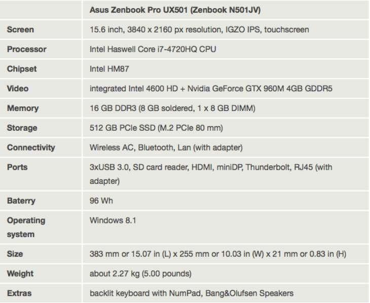 Asus ZenBook Pro UX501 specs