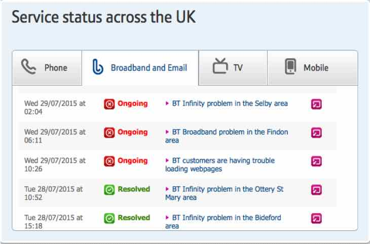 BT broadband down