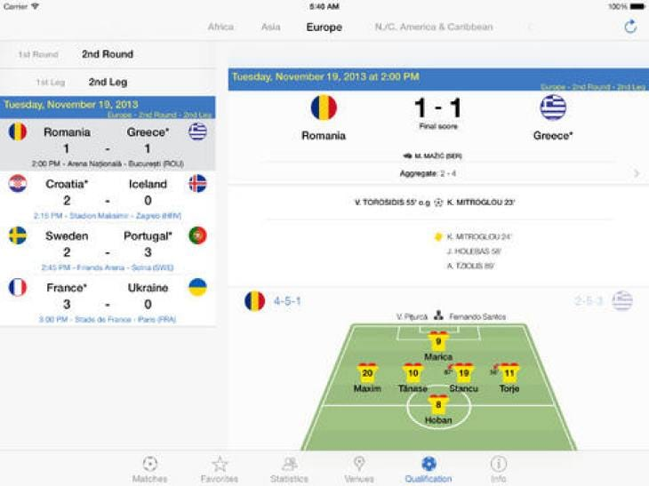 Brazil 2014 World Cup app updates statistics