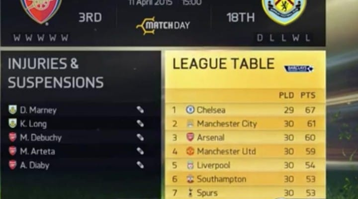 Burnley vs Arsenal prediction in FIFA 15 Match Day Live
