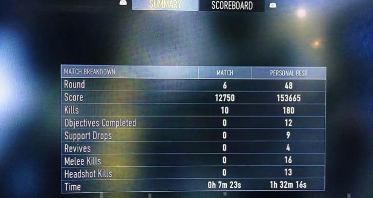 COD: Advanced Warfare Exo Survival highest round