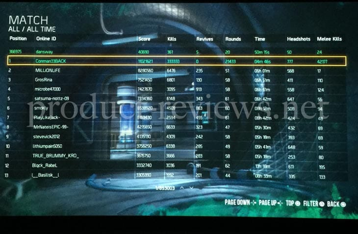 COD-Advanced-Warfare-hacked-Zombie-ranks