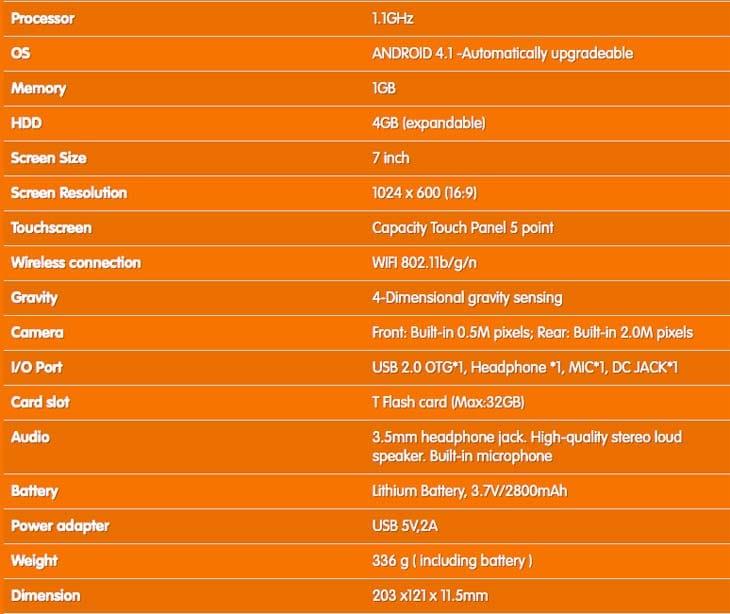 Camelio-2-Tablet-full-specs-list