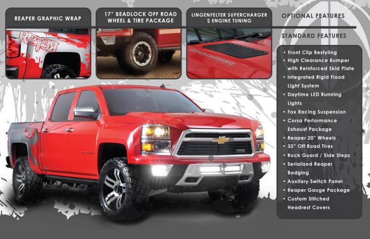 Chevy Reaper price expectations
