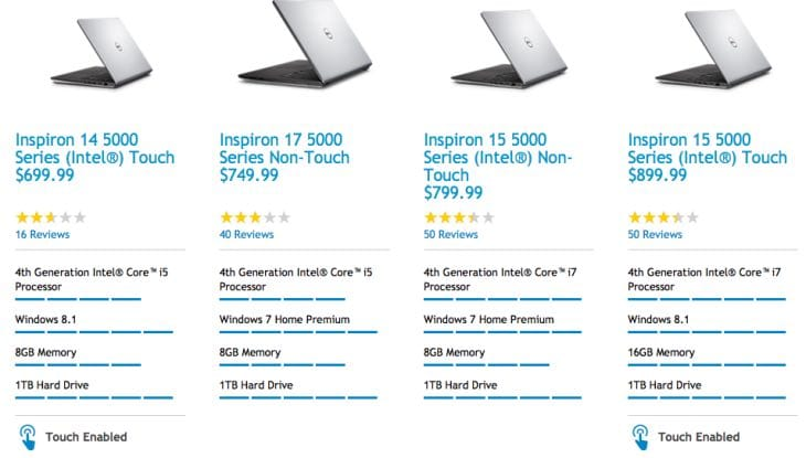 Dell Cyber Monday laptop lineup