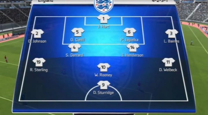 England v Uruguay lineup with W. Rooney, D. Sturridge centre