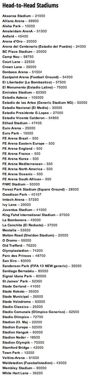 FIFA-14-HtH-stadiums