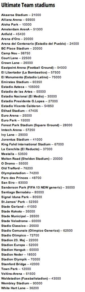 FIFA-14-UT-list-stadiums