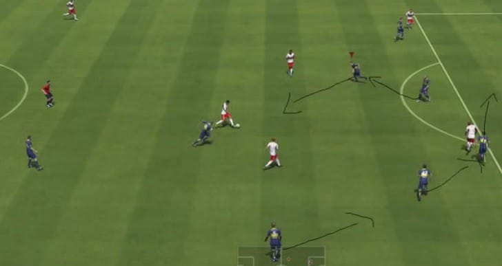 FIFA 14 formation tactics for counter attack