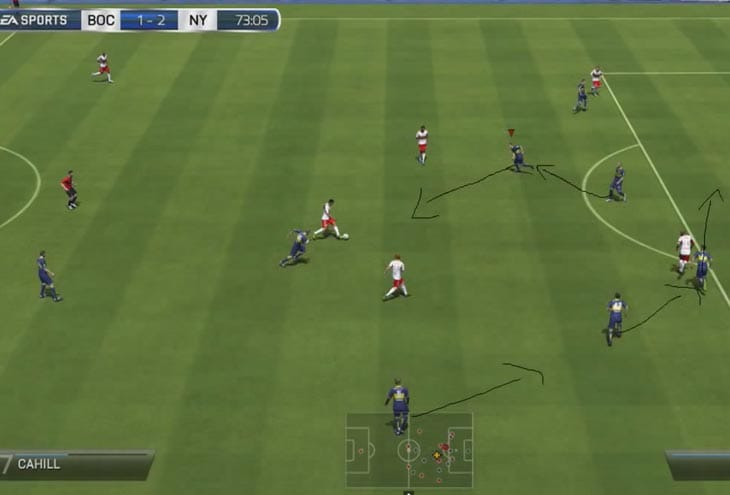FIFA-14-tactics-counter-attack