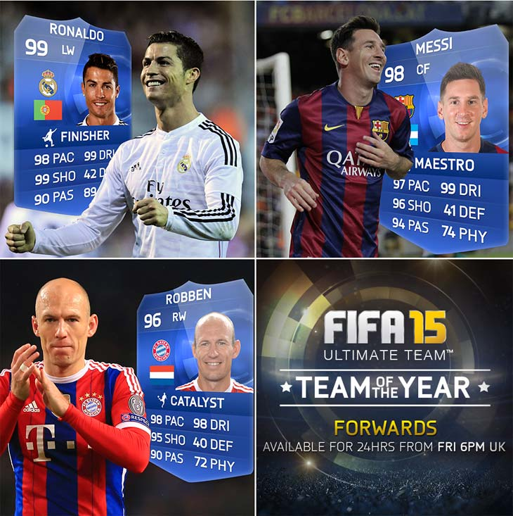 FIFA-15-2015-TOTY-forwards