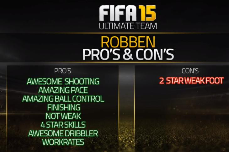 FIFA 15 player review