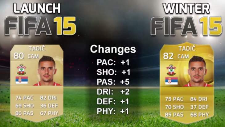 FIFA-15-winter-upgrades