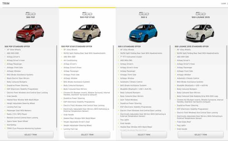 new 2015 fiat 500 options in 6 steps product reviews net. Black Bedroom Furniture Sets. Home Design Ideas