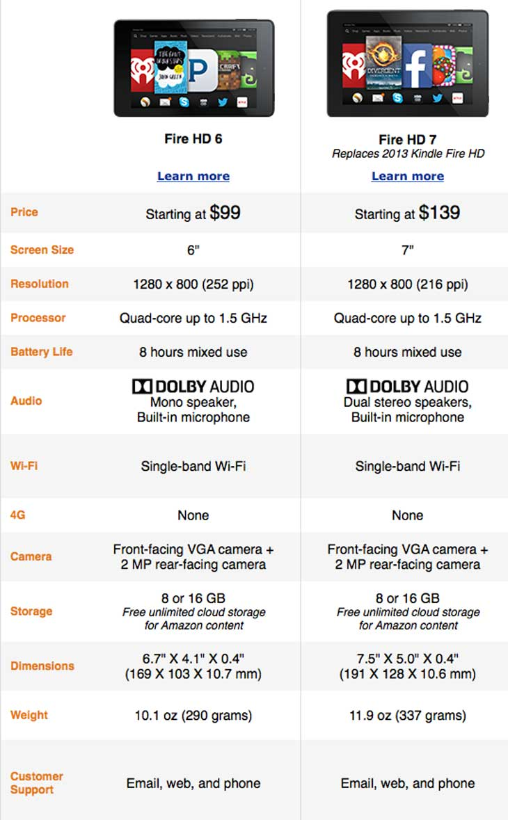 Fire-HD-7-Vs-6-tablet-specs