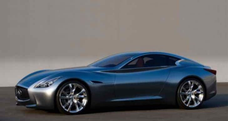 Fisker Karma successor, Elux closer to production