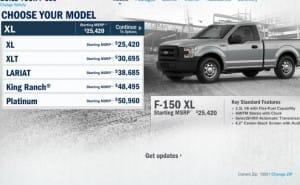 Ford F-150 Configurator, 2015 final power train specs MIA
