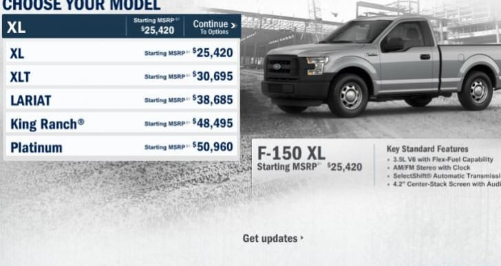 Ford F-150 Configurator, 2015 final power train specs MIA