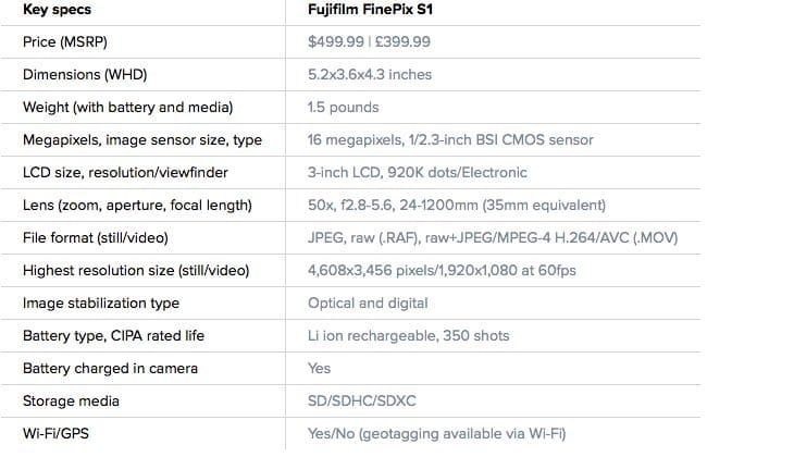 Fujifilm FinePix S1 specifications