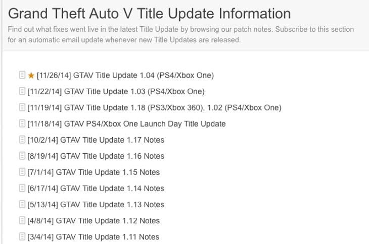 GTA-V-new-update-notes-clarified