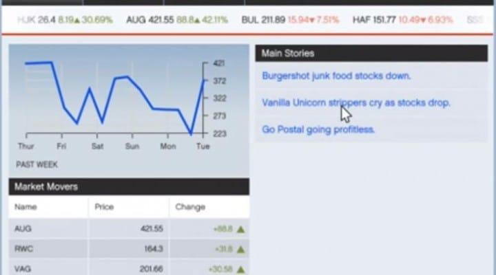 GTA V stock market help given visually