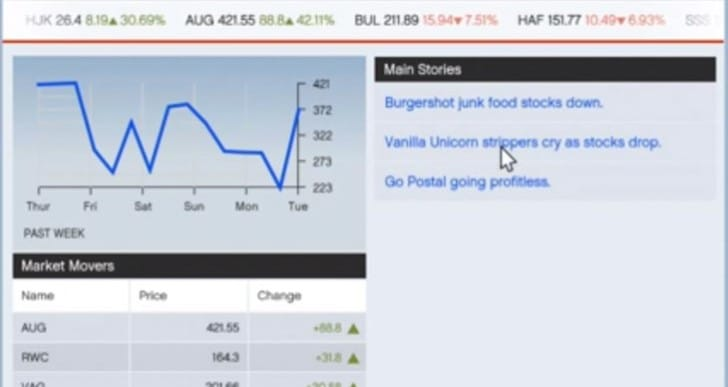 GTA V online stock market over money glitch