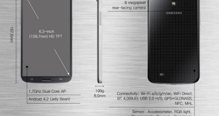 Galaxy Mega could erode iPad mini sales, sequel needed now