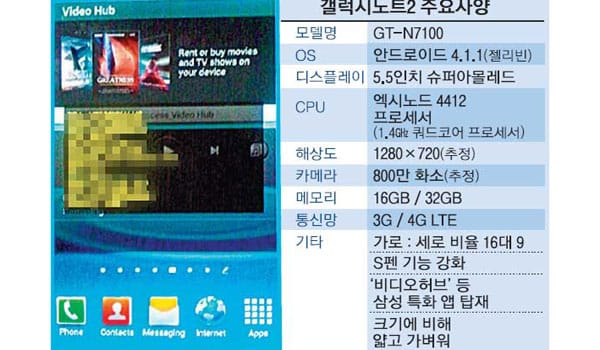 Galaxy-Note-2-leak-specs