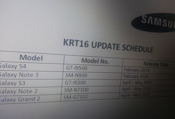 Galaxy S3, Note 2 Android 4.4 KitKat update looming