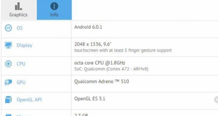 Galaxy Tab S3 or S2 upgrade confusion