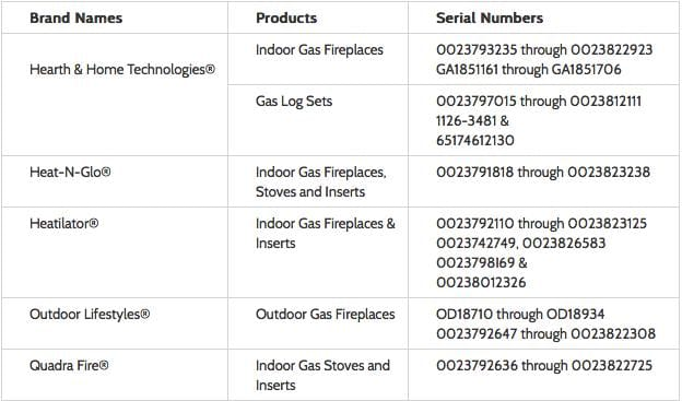 Gas fire recalls